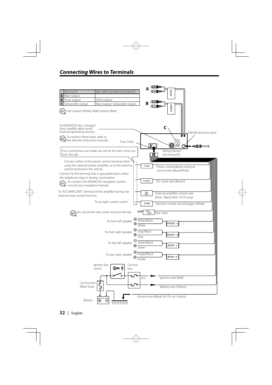 kenwood kdc mpv5025 page32?resize\\\\\\\=665%2C942 kenwood dnx572bh wiring diagram kenwood wiring diagrams collection  at bayanpartner.co