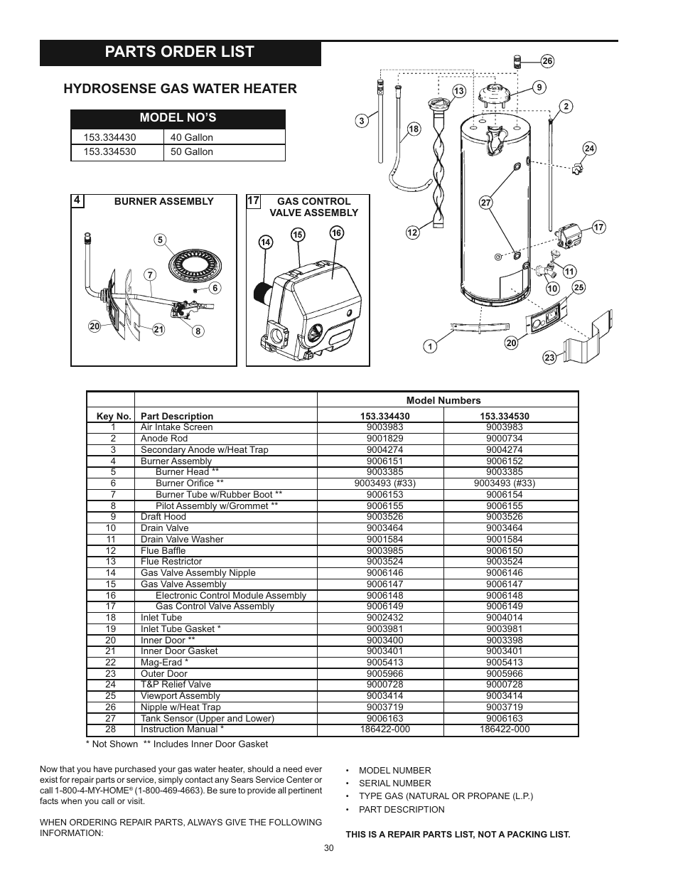 Parts order list, Hydrosense gas water heater, Model no's