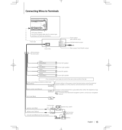 connecting wires to terminals kenwood kdc mp245 user manual page schematic diagram connecting wires to terminals [ 955 x 1350 Pixel ]