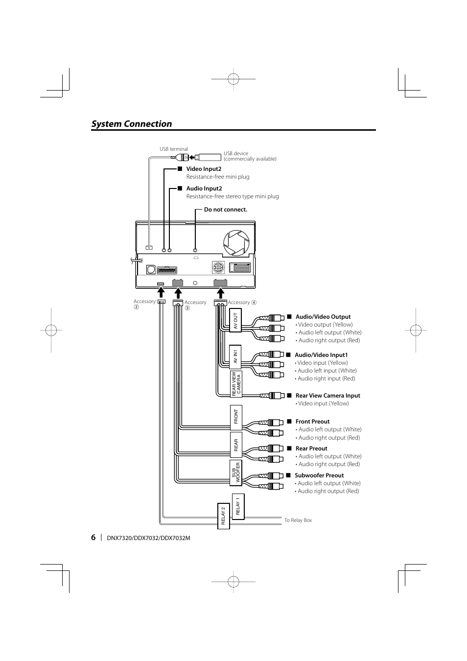 kenwood ddx 4033 wiring diagram