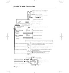 conexi n de cables a los terminals kenwood kdc mp435u user manual page 102 [ 955 x 1350 Pixel ]