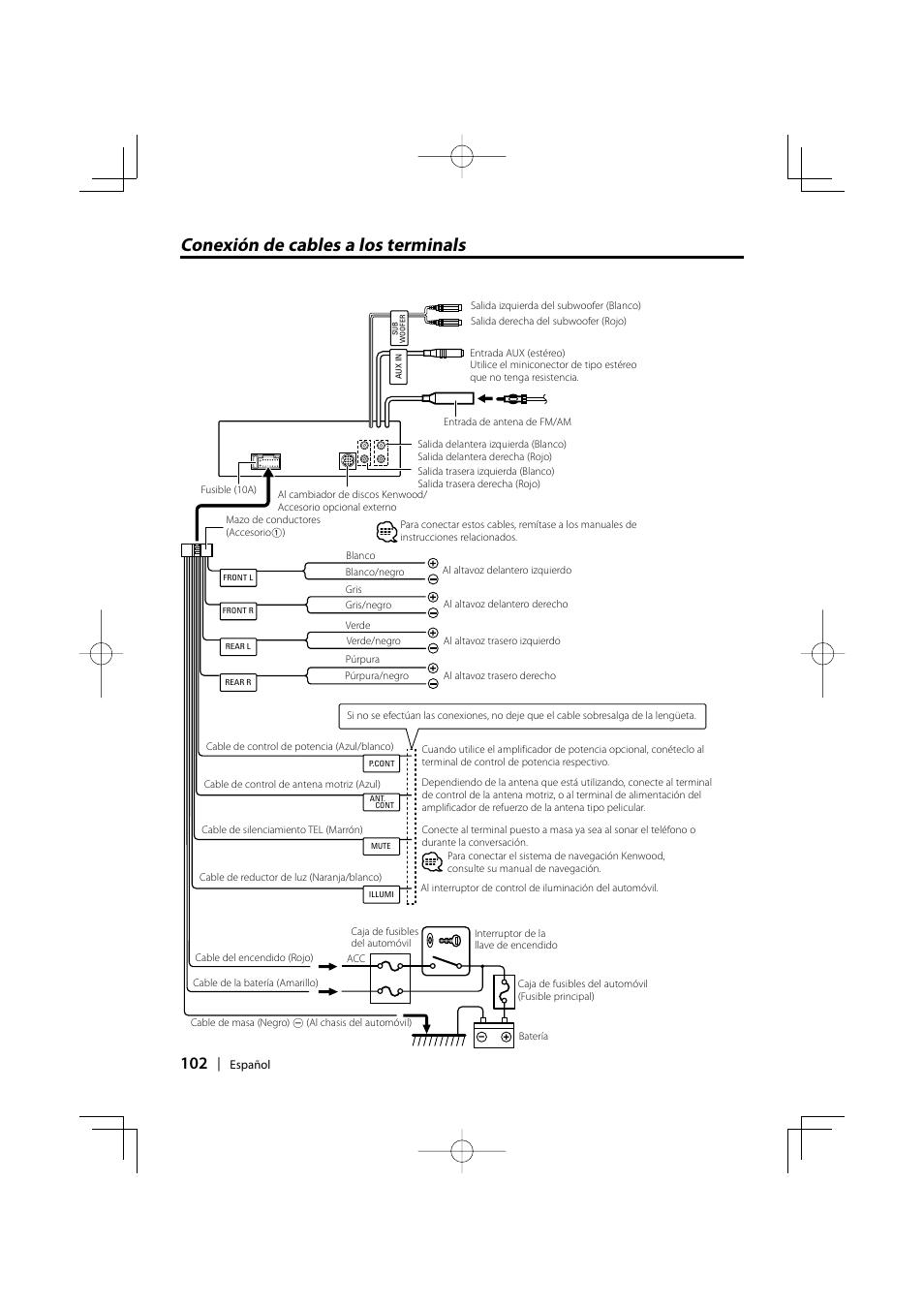 medium resolution of conexi n de cables a los terminals kenwood kdc mp435u user manual page 102