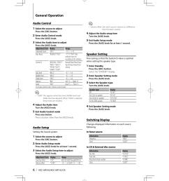kenwood kdc mp249 user s manual page 2 free [ 955 x 1350 Pixel ]