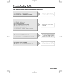 troubleshooting guide english 95 kenwood excelon ddx7015 user manual page 95 101 [ 954 x 1351 Pixel ]