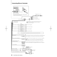Kenwood Kdc Wiring Diagram Bosch Pbt Gf30 Connecting Wires To Terminals Hd545u User Manual Page 36 128
