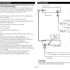 Kenwood Kdc Car Stereo Wiring Diagram Starter Chevy D300 Cd Player Schematic Installation Procedure Connections English User Pioneer
