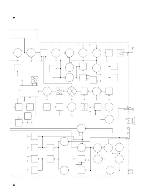 small resolution of th k2at k2e k2et block diagram kenwood 144mhz fm transceiver k2e user manual page 60 63