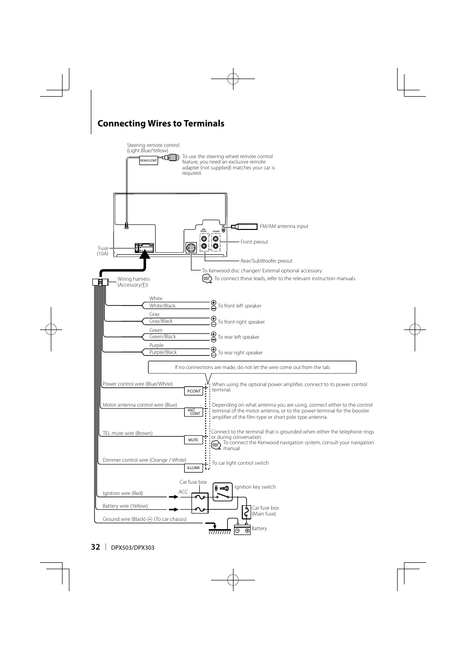 medium resolution of wiring diagram on connecting wires to terminals kenwood dpx503 user manual page 32 on