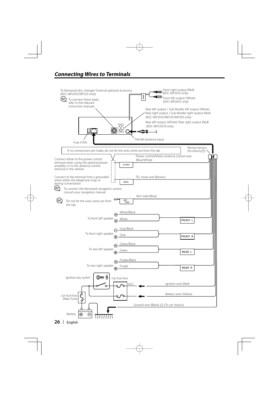 medium resolution of connecting wires to terminals kenwood kdc mp205 user manual page kenwood kdc 400u wiring diagram kenwood kdc mp205 wiring diagram