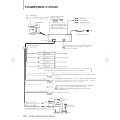 Kenwood Kdc Mp142 Wiring Diagram 2 For Telecaster Plug Great Installation Of Connecting Wires To Terminals Bt742u User Manual Rh Manualsdir Com 255u Harness 152