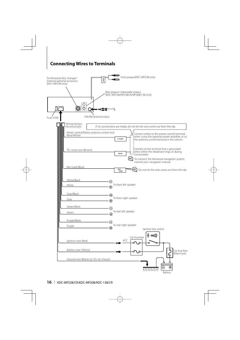 medium resolution of kenwood kdc 155u wiring harness diagram kenwood kdc 248u kenwood speaker wiring diagram wiring diagram