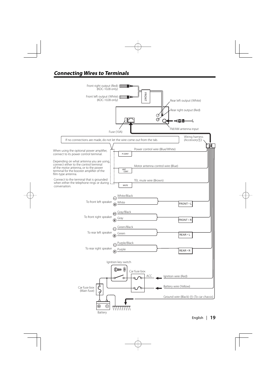 kenwood wiring diagram  kenwood kdc wiring diagram images