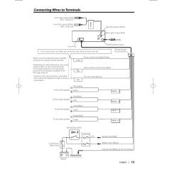 Kenwood Kdc 108 Car Stereo Wiring Diagram Honeywell Thermostat For Heat Pump 19 Stromoeko De Harness 248u Auto Electrical Rh Bobcat Schaltplang Edu Tiendadiversey Com