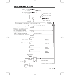 kdc mp235 wiring diagram wiring diagrams schematics rh myomedia co kenwood model kdc install wiring kenwood [ 954 x 1351 Pixel ]