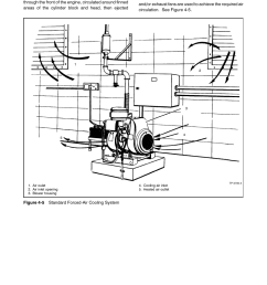 3 forced air kohler generator sets 20 2800 kw user manual page 25 56 [ 954 x 1235 Pixel ]