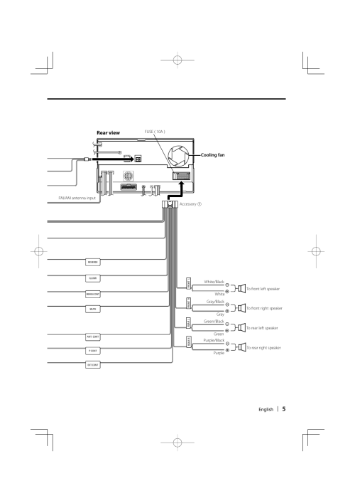 small resolution of wiring diagram kenwood dnx7100 best wiring diagram kenwood dnx710ex stereo wiring diagram