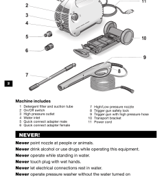 overview high pressure washer never karcher k 370 m user manual page 2 12 [ 954 x 1475 Pixel ]