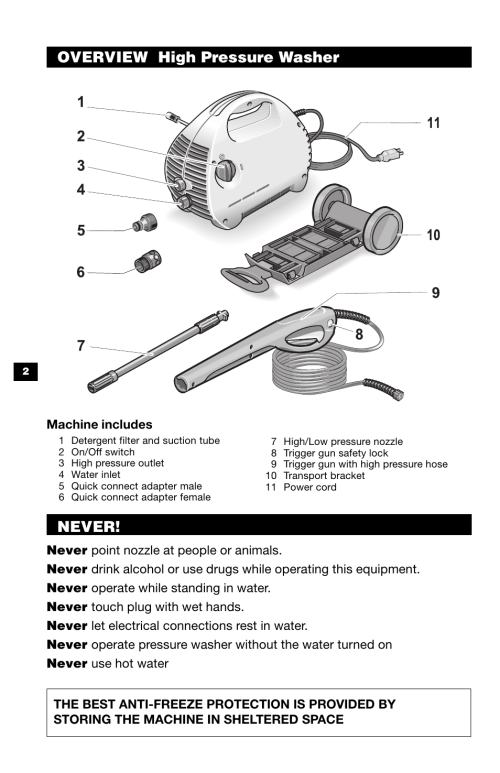 small resolution of overview high pressure washer never karcher k 370 m user manual page 2 12