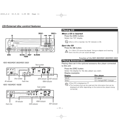 kenwood ddx370 wiring diagram best wiring diagram and letter kenwood kdc 122 wiring [ 1351 x 954 Pixel ]