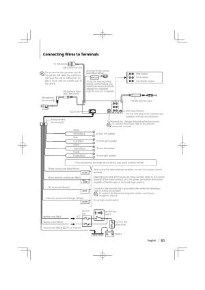 Connecting wires to terminals | Kenwood KDCMP642U User