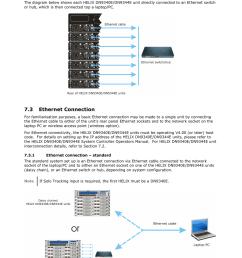 ethernet connection diagram [ 954 x 1351 Pixel ]