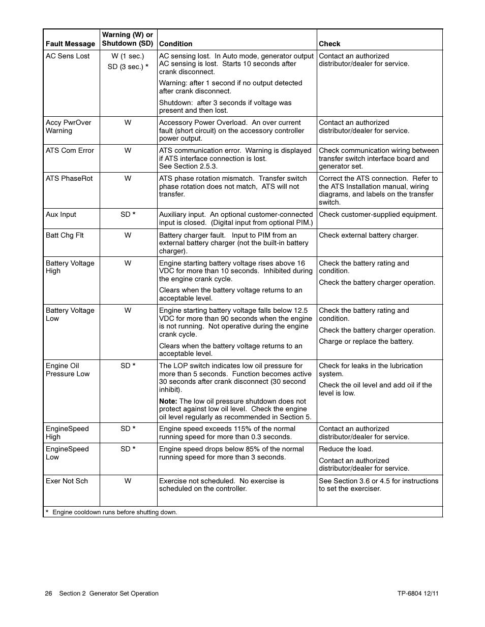 Kohler Command Wiring Diagram Gandul 457779119 – Kohler Wire Diagrams