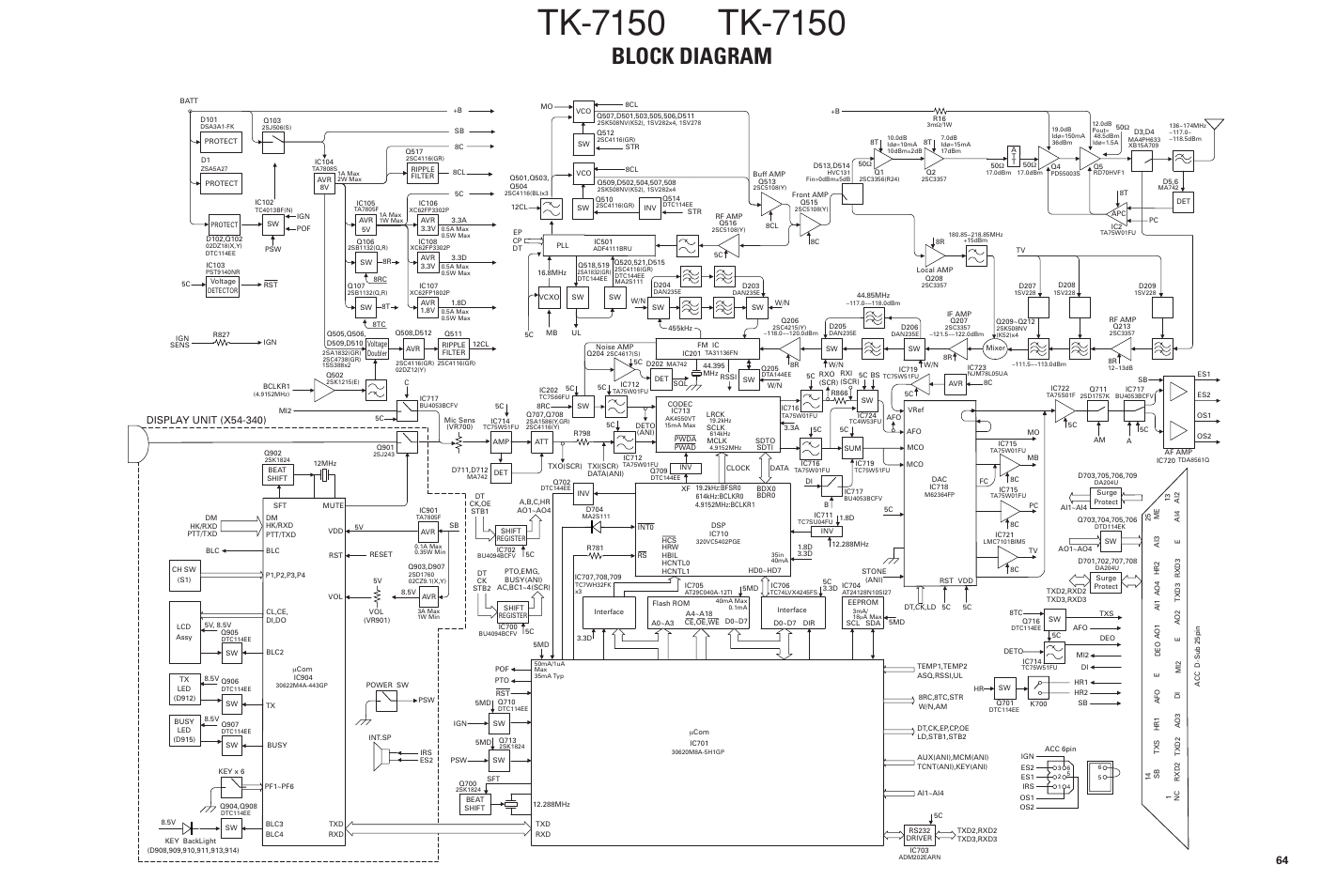 Block Diagram Tk