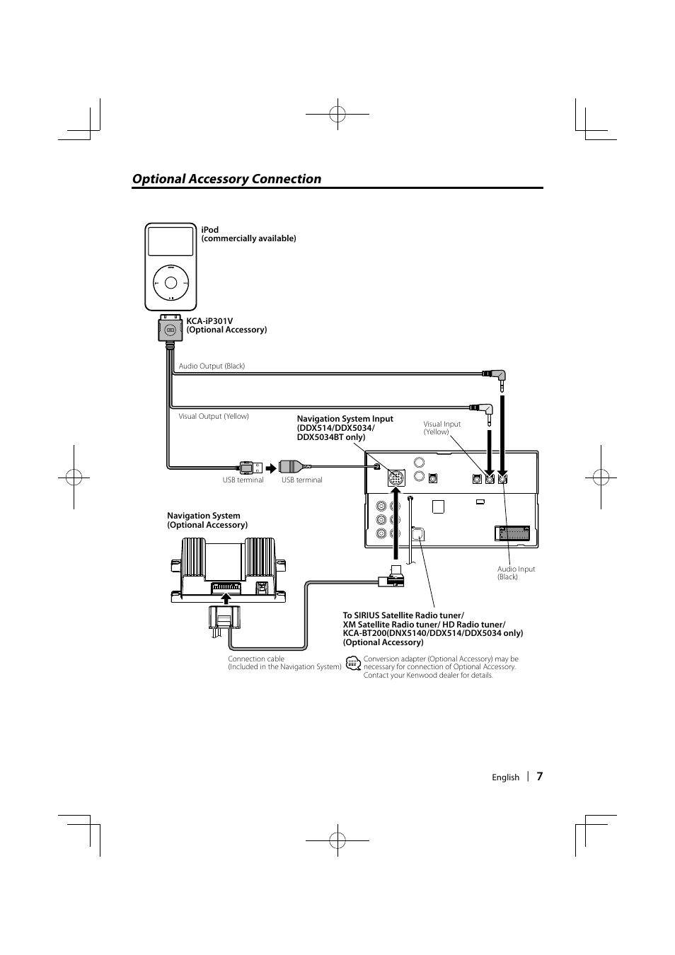 medium resolution of optional accessory connection kenwood ddx5034 user manual page 7 32
