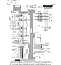 diagrams installation operation manual figure 13 1 wiring diagram lochinvar knight xl 399 800 user manual page 70 72 [ 954 x 1235 Pixel ]
