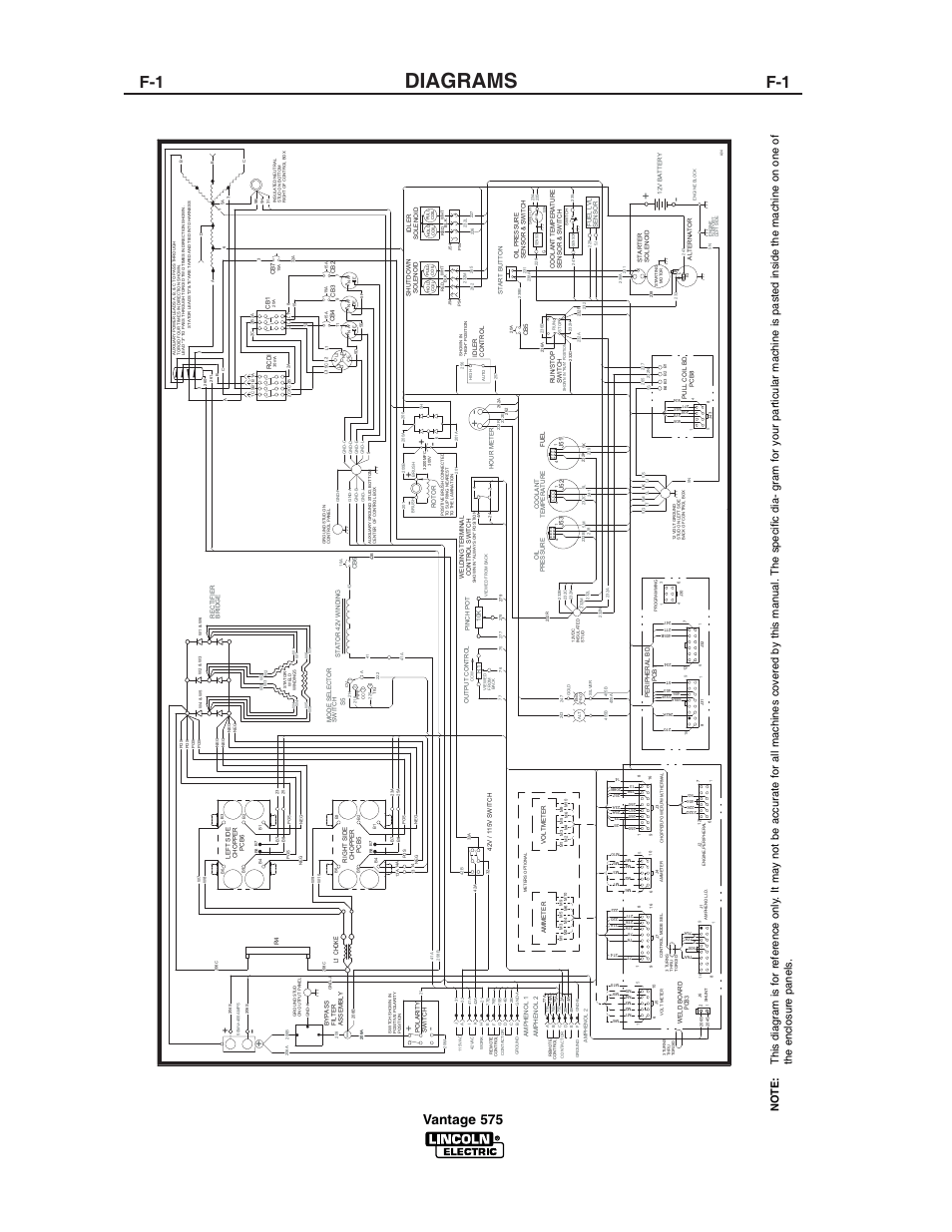 hight resolution of diagrams vantage 575 g4176 lincoln electric vantage 575 user manual page 36 54