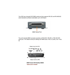 connections and pinouts serial port serial connector pinouts lantronix uds1100 user manual page 70 84 [ 954 x 1235 Pixel ]