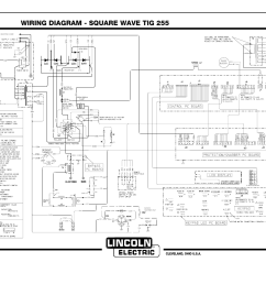 lincoln electric wiring diagram wiring diagram advance lincoln power seat wiring diagram lincoln electric wiring diagram [ 1475 x 954 Pixel ]