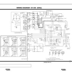 Lincoln Ranger 8 Welder Wiring Diagram For A Starter Parts Auto