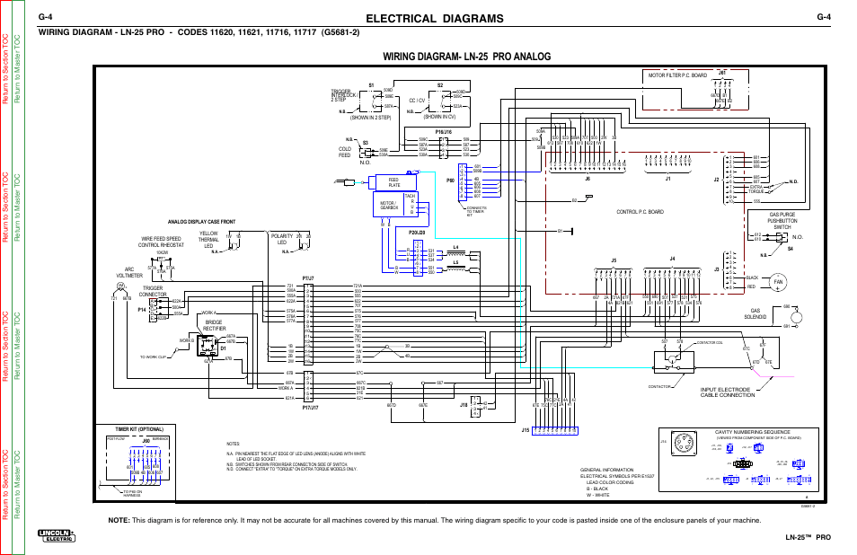 Electrical diagrams, Wiring diagram- ln-25 pro analog, Ln