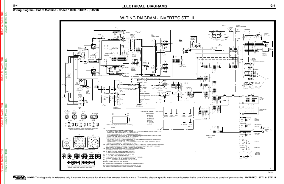 Trimble Wiring Diagrams Cole Hersee Switch Diagrams Wiring