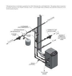 service near boiler piping lochinvar knight heating boiler 81 286 user manual page 6 48 [ 954 x 1235 Pixel ]
