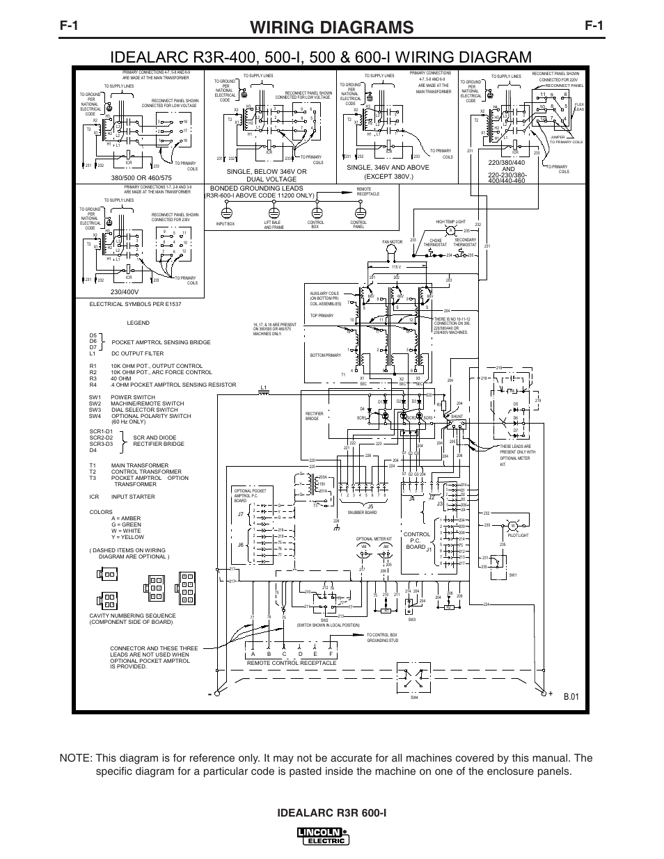 hight resolution of lincoln electric motor wiring diagram