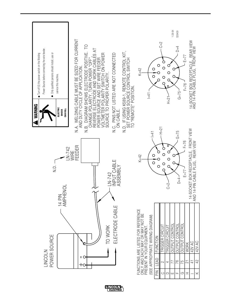 Diagrams, Lincoln power source to an ln-742, Cv-400-i