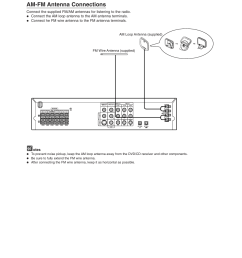 connections am fm antenna connections lg htw316 user manual page 12  [ 954 x 1351 Pixel ]