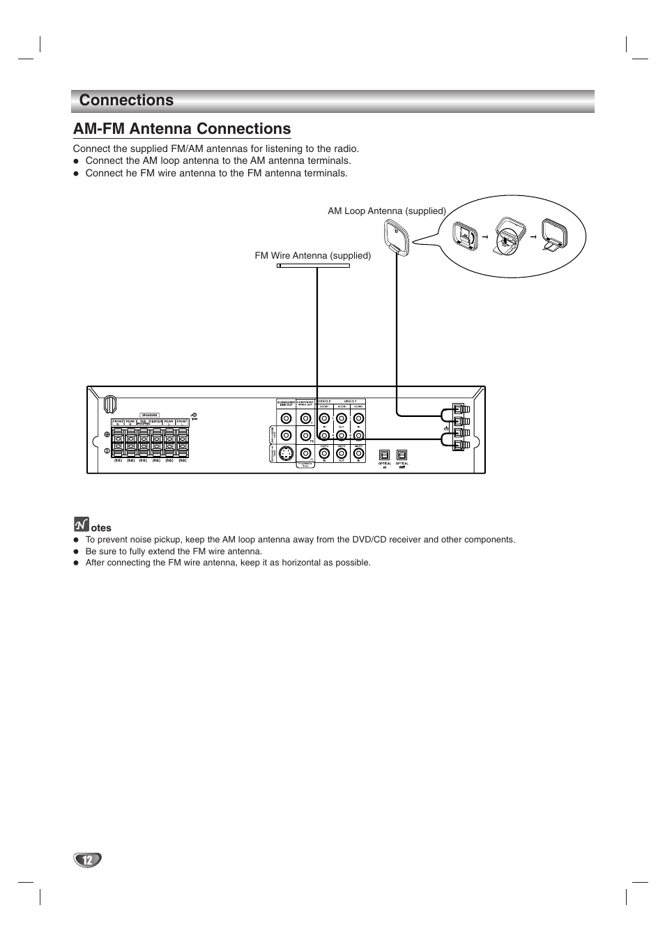 hight resolution of connections am fm antenna connections lg htw316 user manual page 12
