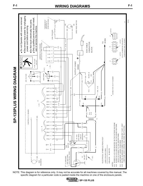 small resolution of wiring diagrams sp 135plus wiring dia gram sp 135 plus lincoln