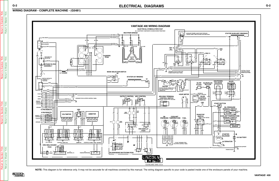 110 wiring diagram origami panda electrical diagrams, - complete machine (g5481), vantage 400 ...