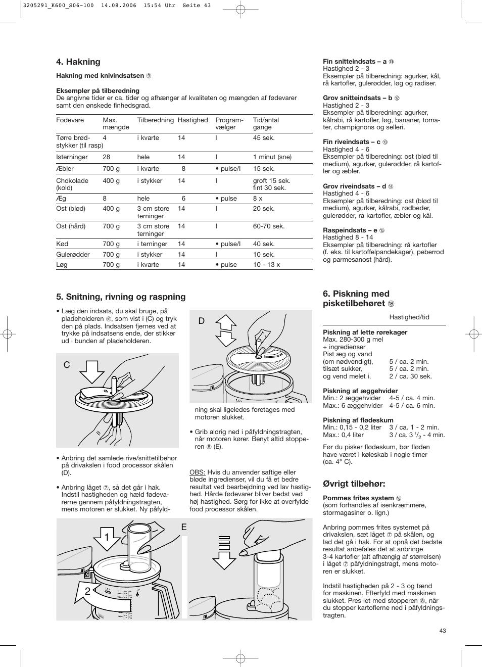 Hakning, Snitning, rivning og raspning, Piskning med