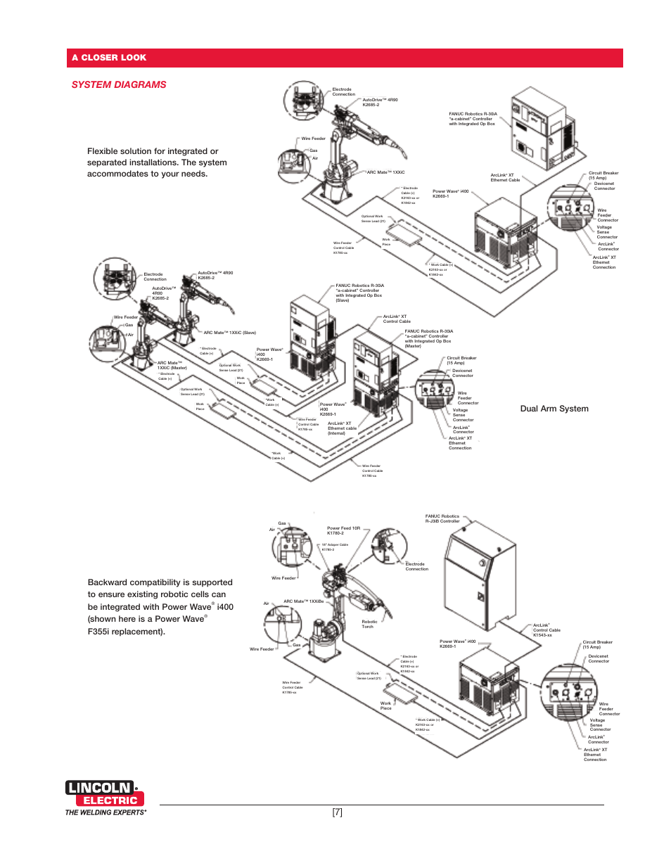 System diagrams, A closer look, I400 (shown here is a