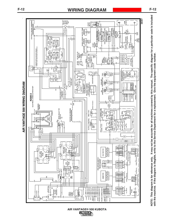centurion vantage wiring diagram