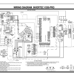 wiring diagram invertec v350 pro electrical diagrams wiring diagram invertec v350 pro lincoln electric invertec v350 pro svm152 a user manual page  [ 1475 x 954 Pixel ]
