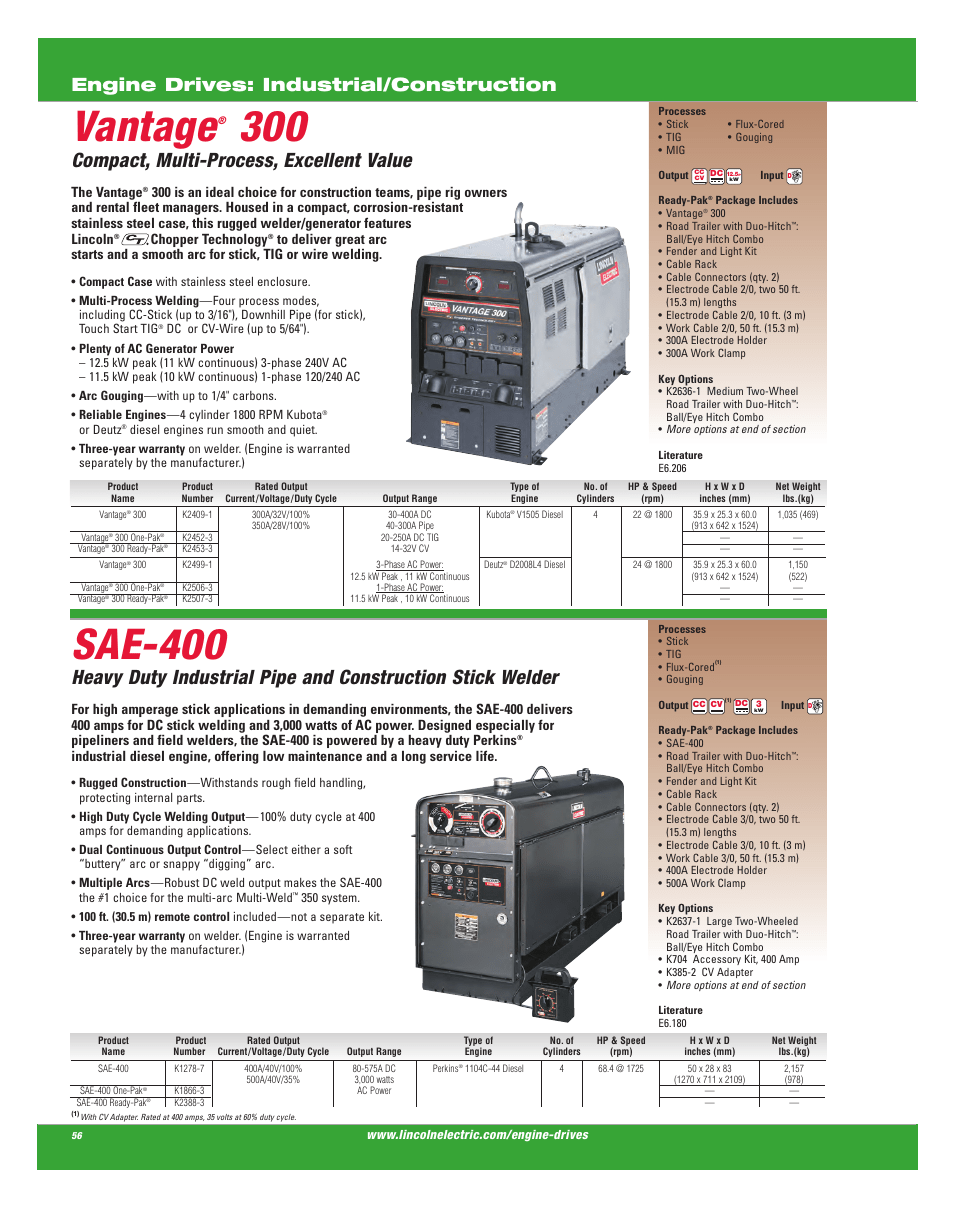 medium resolution of vantage sae 400 compact multi process excellent value lincoln electric ac 225c user manual page 54 168