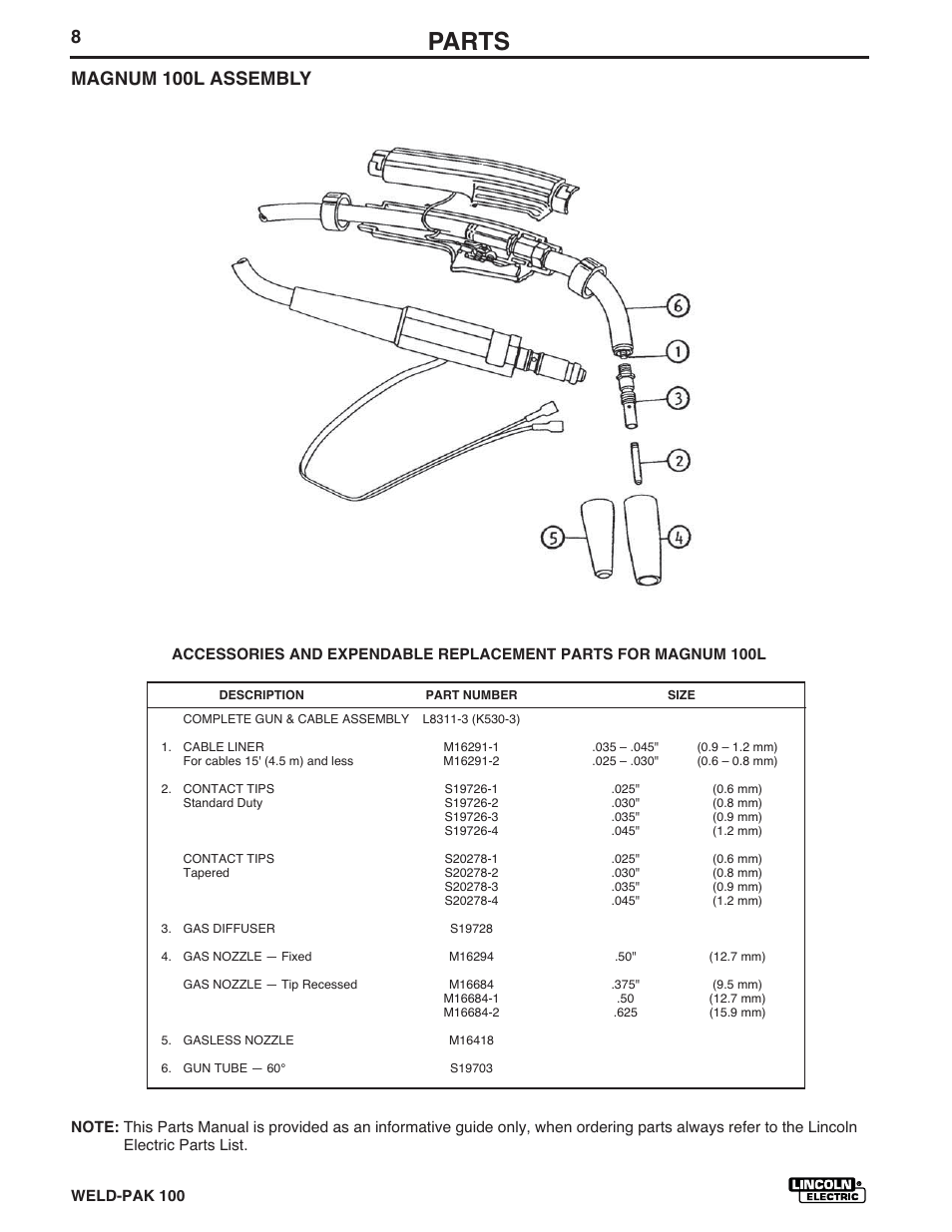 lincoln electric welder parts diagram er for library management system project magnum 100l assembly weld pack 100 plus im546 user manual page 54 60