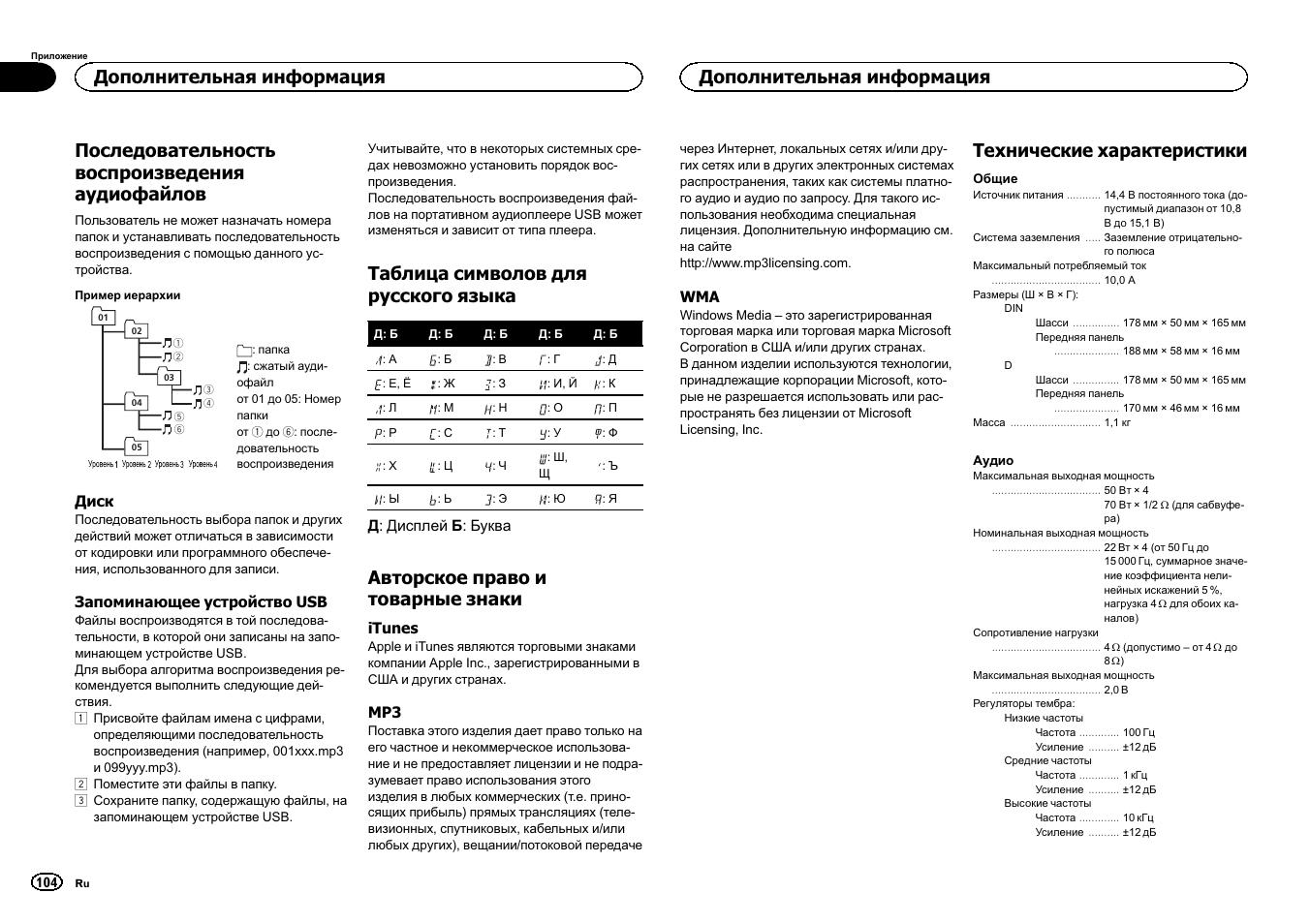 Последовательность воспроизведения аудиофайлов, Таблица