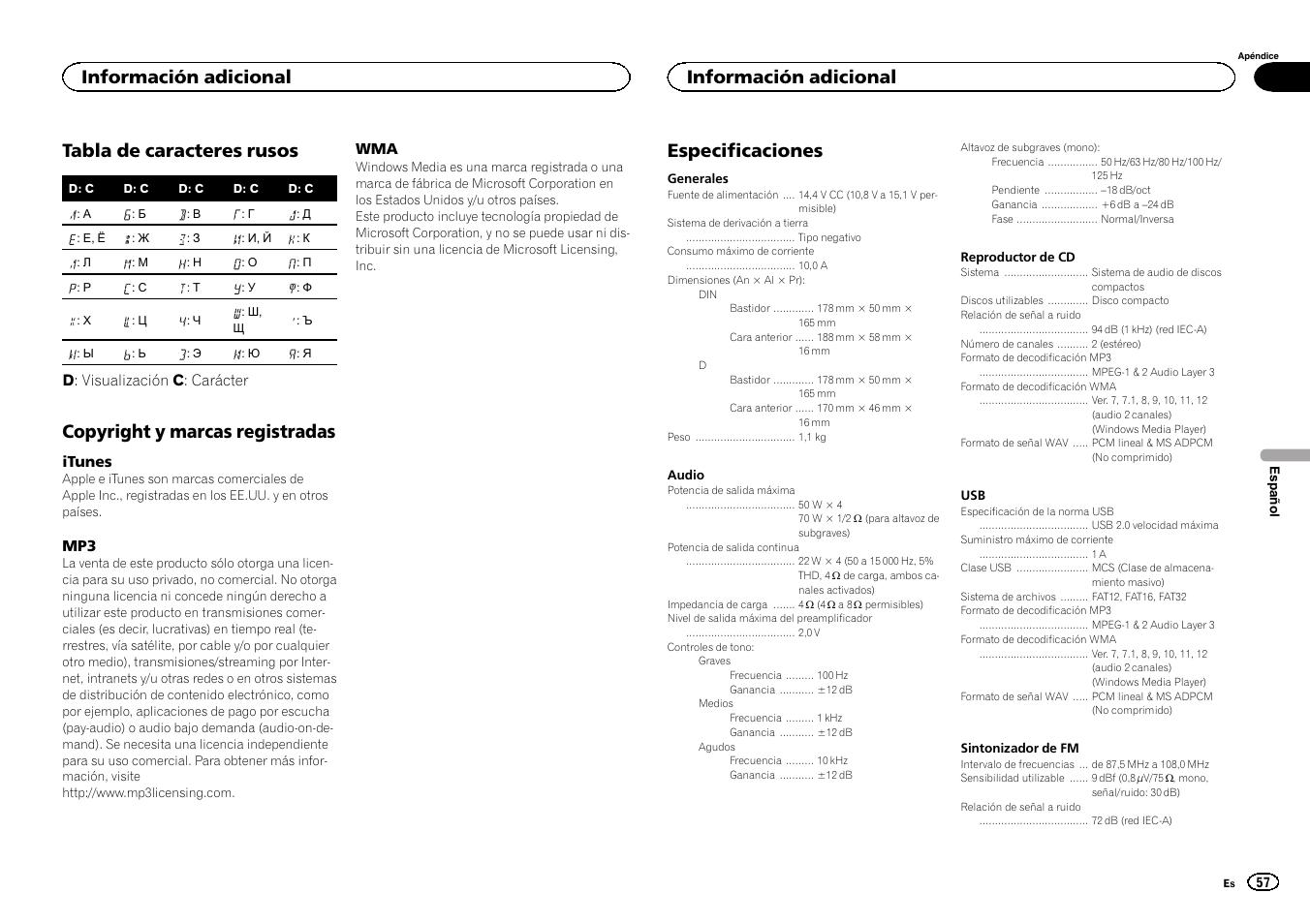Tabla de caracteres rusos, Copyright y marcas registradas